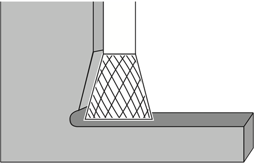 Inverse Cone Burrs Usage