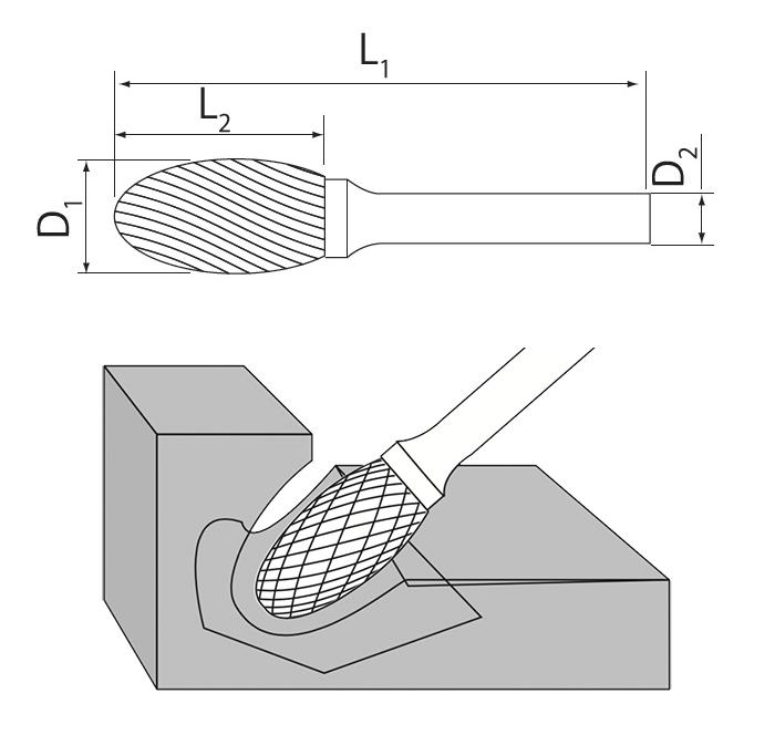 Oval Burrs Usage